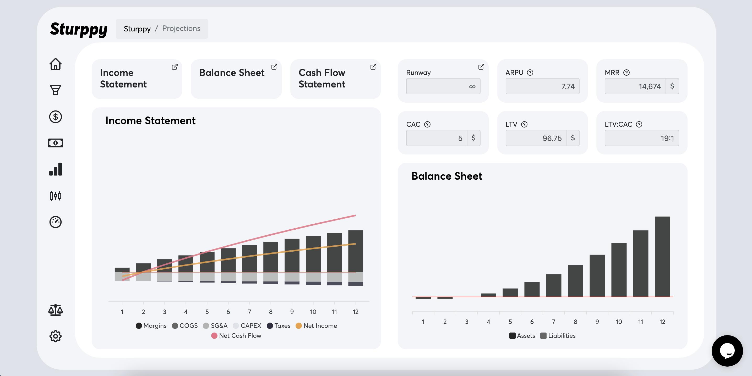 Create Financial Model