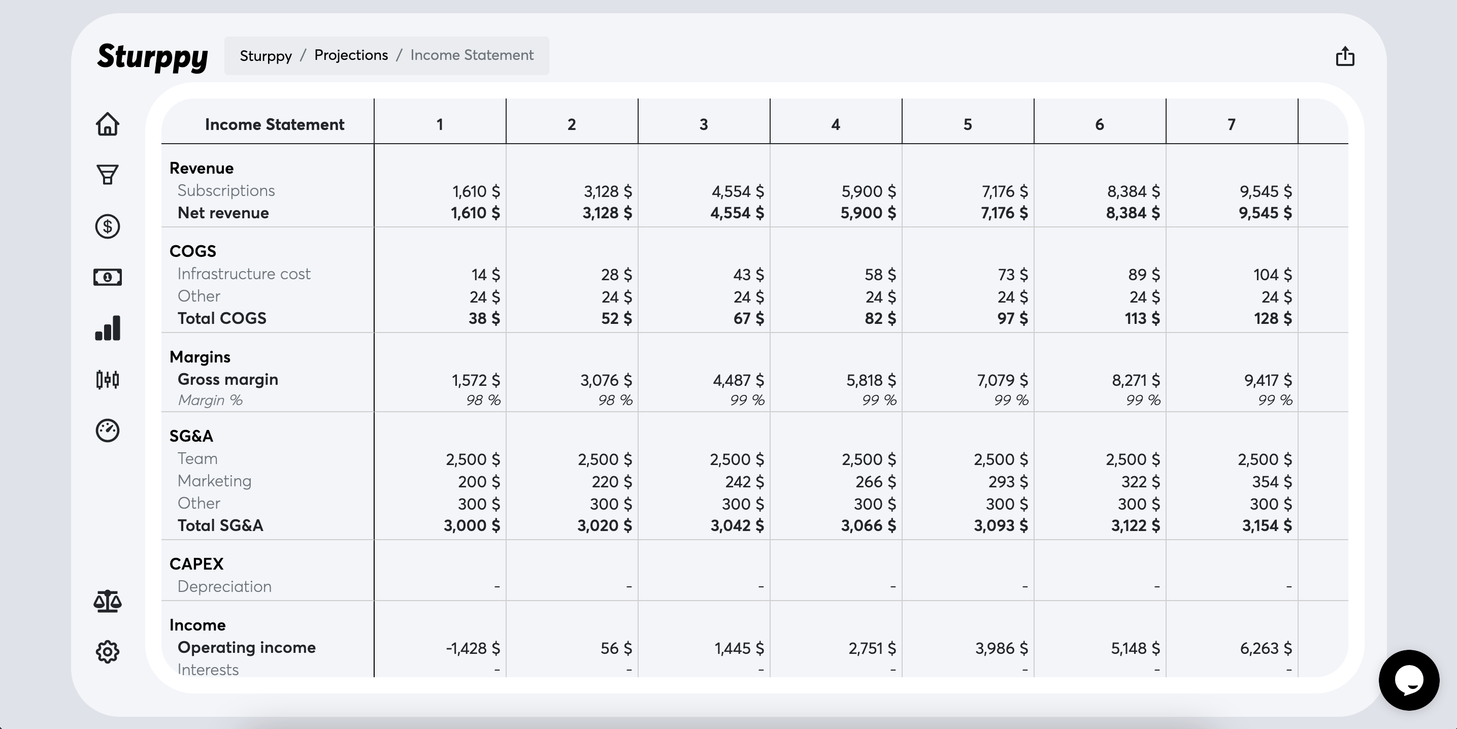 Calculate Marketing Expenses